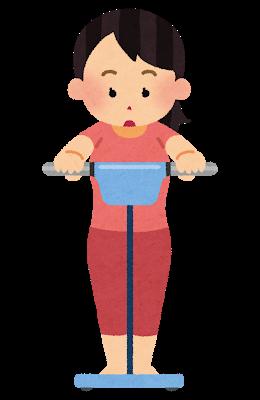 筋肉量を測れる体脂肪計